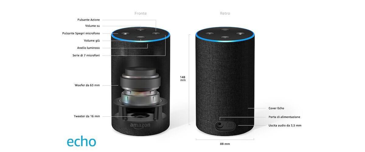 Amazon Echo visto nel dettaglio dei componenti interni